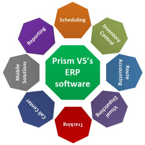 prism-erp-software-solution