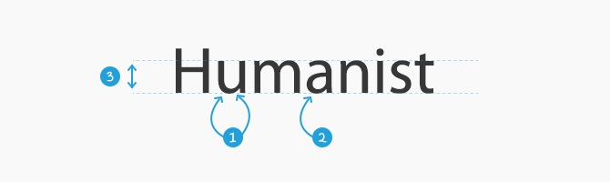 Humanist Features