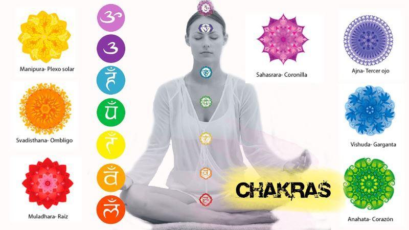 el color de los chakras y su significado