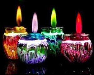 Significado das velas