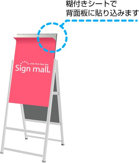 板面に印刷シートを貼り込むタイプ