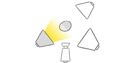 Füll-Licht