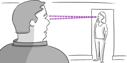 Blicklinie (sight line)