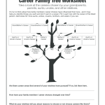 Career Family Tree Worksheet Fill Out And Sign Printable Pdf Template Signnow