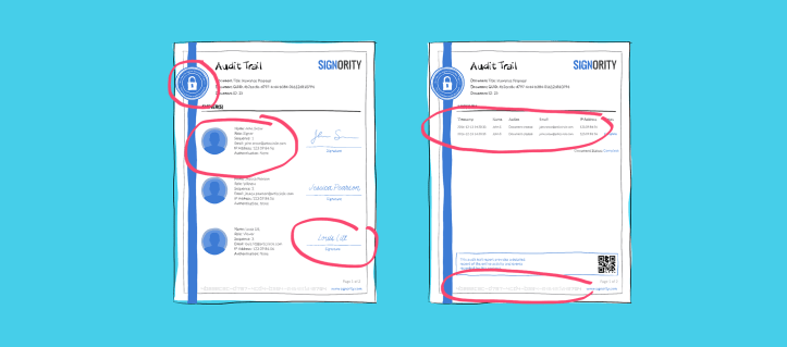 The Anatomy of the Audit Trail and its Electronic Signature Implications