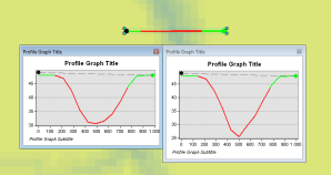 profil d'un cours d'eau après DEM