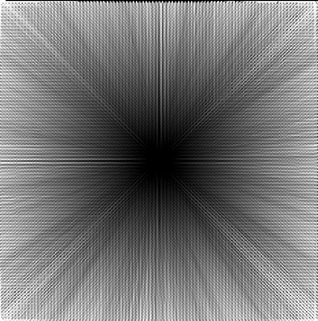 résultat de la méthode Braunschweiger Digitales Reliefmodell