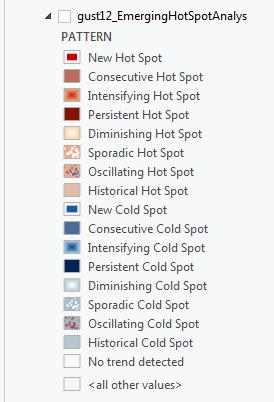 résultat de la classification des points chauds