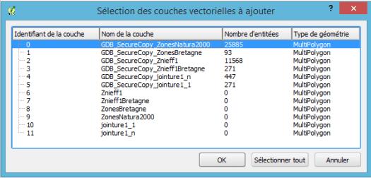 sélection des couches vectorielles à ajouter dans qgis
