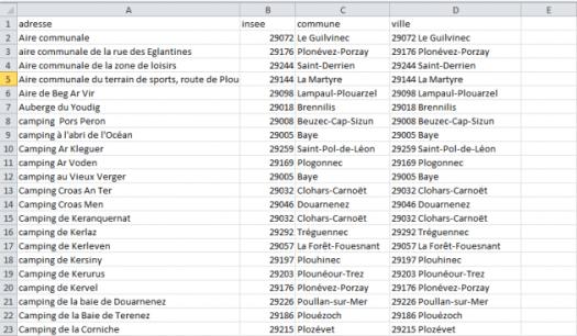 fichier excel d'adresses