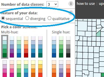 choix de la nature des données