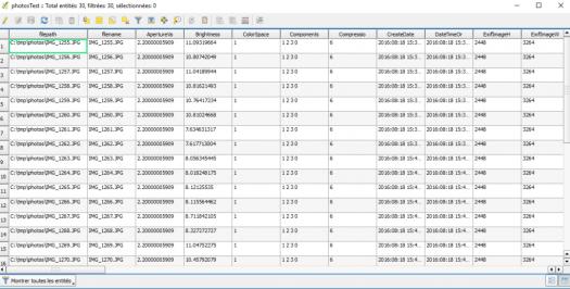 table attributaire générée par l'extension geotag and import photos de qgis