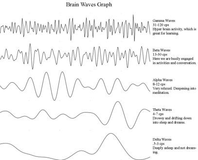 Brainwaves_thumb