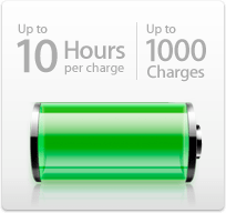Sihirli-Elma-Pil-Battery-5-1000-sarj-charges-2011-01-4-22-20.png