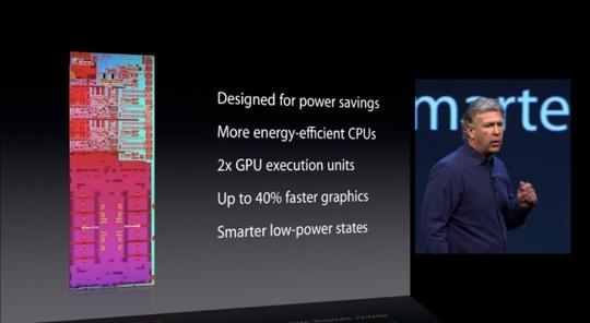 sihirli elma wwdc 2013 ozet macbook air mac pro 1 WWDC 2013 Özet II: MacBook Air, Mac Pro ve diğerleri