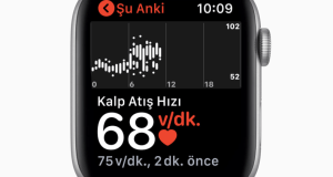 Apple Watch 4 EKG
