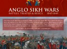 Anglo Sikh Wars: Battles, Treaties and Relics 1845-1849 Exhibition