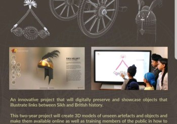 World's first Online Sikh Museum project launches at new exhibition thanks to lottery funding