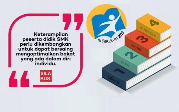 Contoh Silabus dan RPP SMK Kelas X, XI, XII