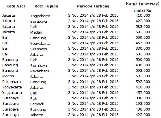 airasia booking 9 nov