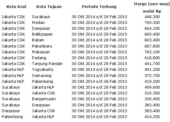 citilink booking 2 nov