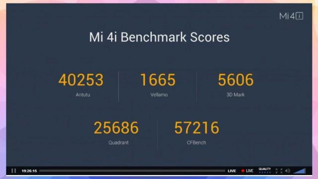 Benchmark Xiaomi Mi 4i