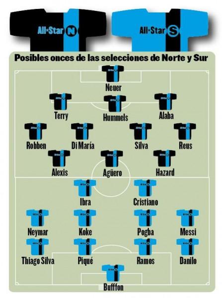 Cristiano Ronaldo & Lionel Messi Bakal Main Satu Tim di Laga All Stars UEFA! 23