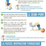 3 exercices pour muscler le périnée