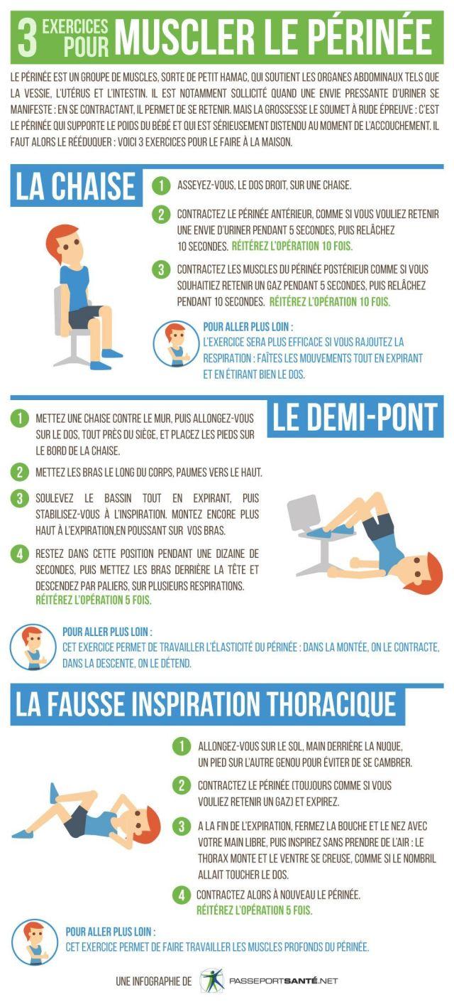 3 exercices pour muscler le périnée #Grossesse #Muscle #Périnée #Exercice #Sport #fitness #cardio #musculation