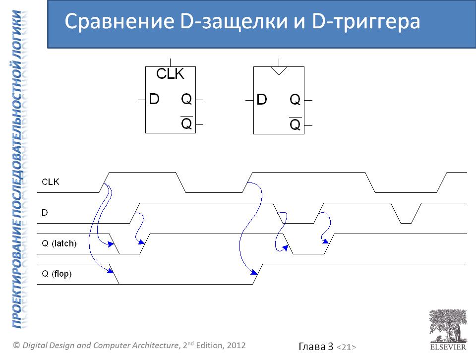 hh2e_lecture_slide_3_021