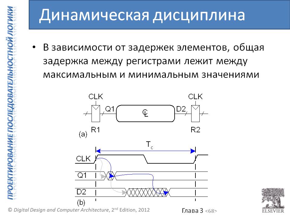 hh2e_lecture_slide_3_068