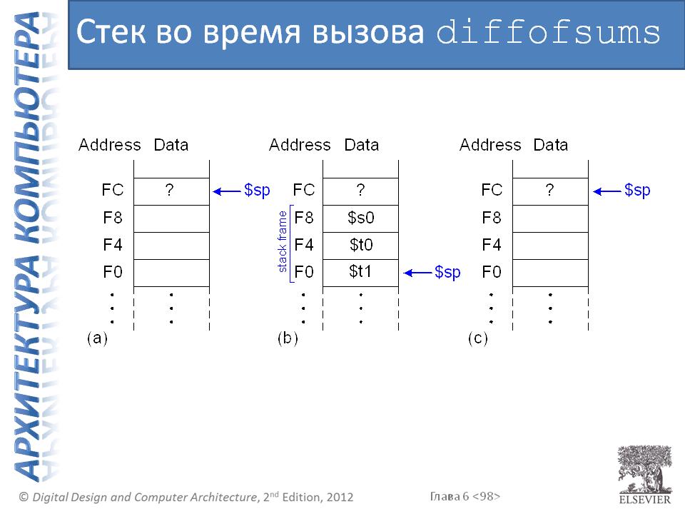 hh2e_lecture_slide_6_098