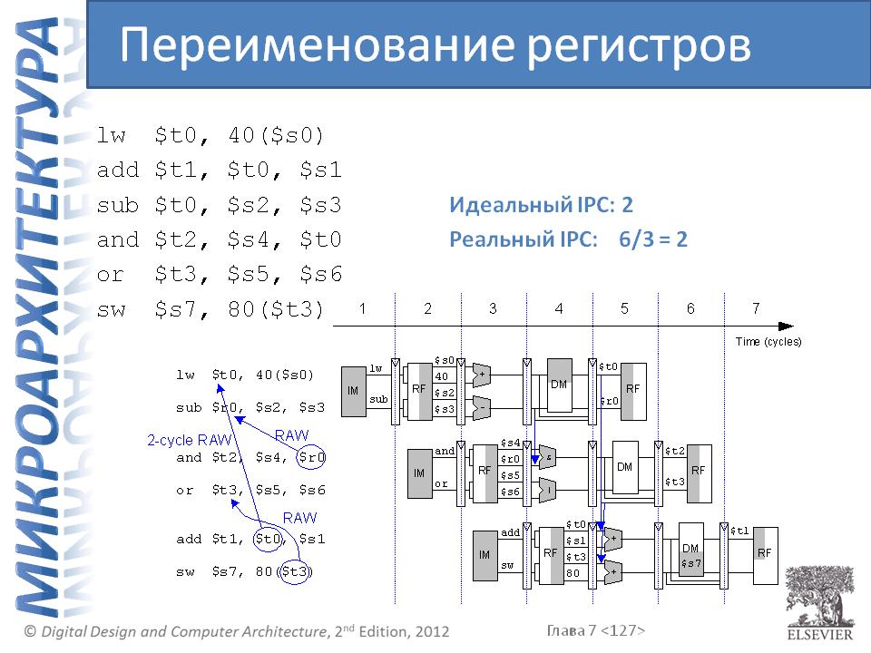 hh2e_lecture_slide_7_127