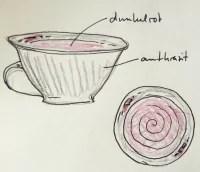 Skizze für eine Rasierschaum-Tasse (Scuttle, Mug)