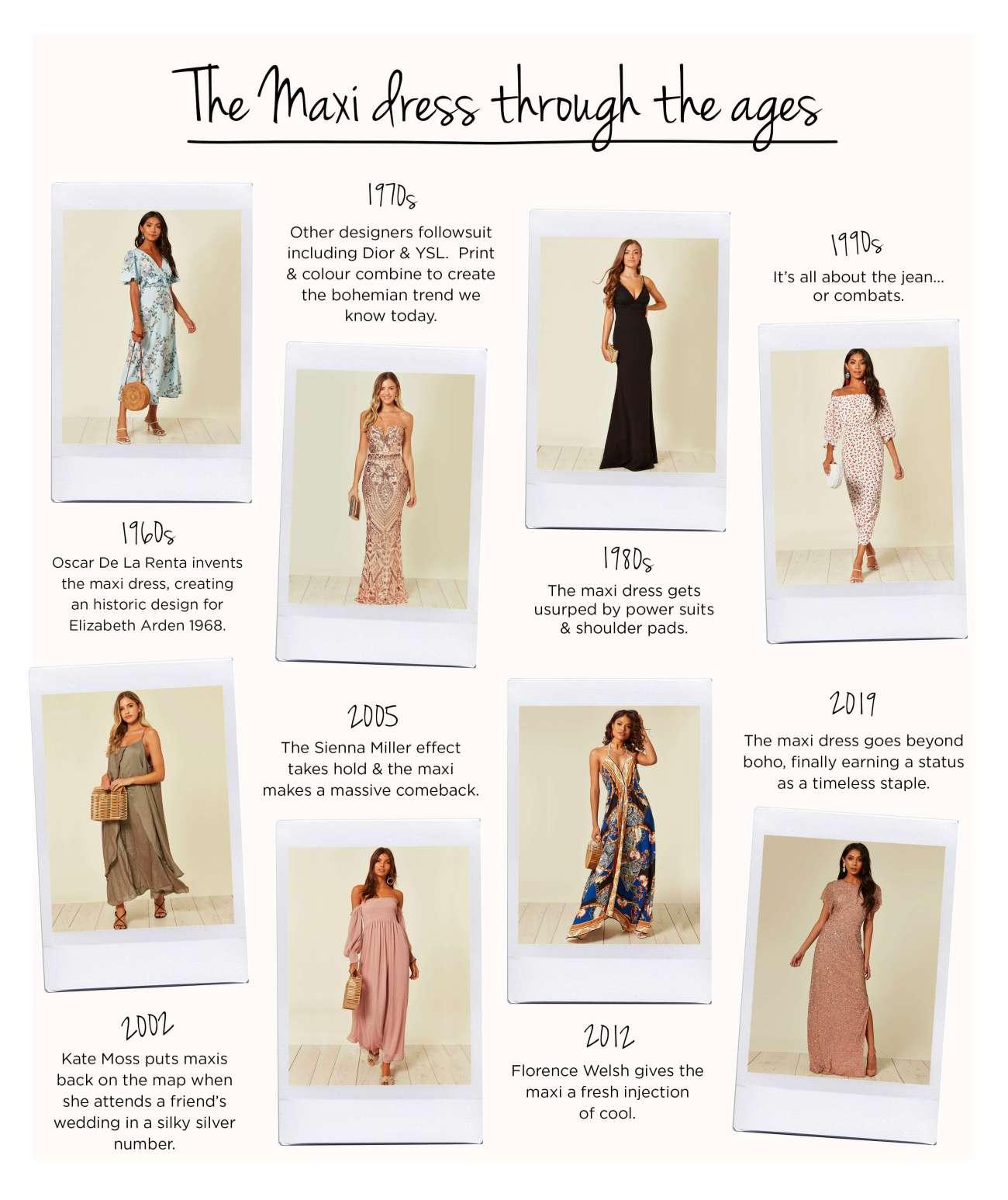 Historic Timeline of Maxi Dresses