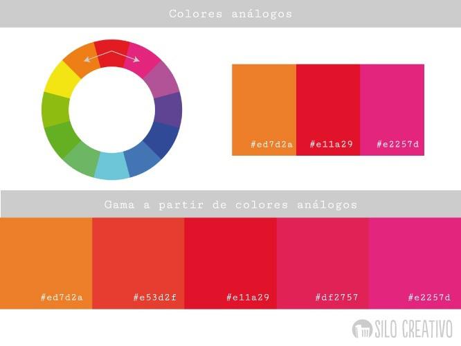Colour Schemes Using The Chromatic Circle O Silo Creativo