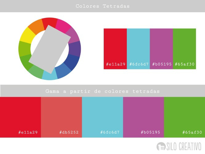 tetradic-combination-colours