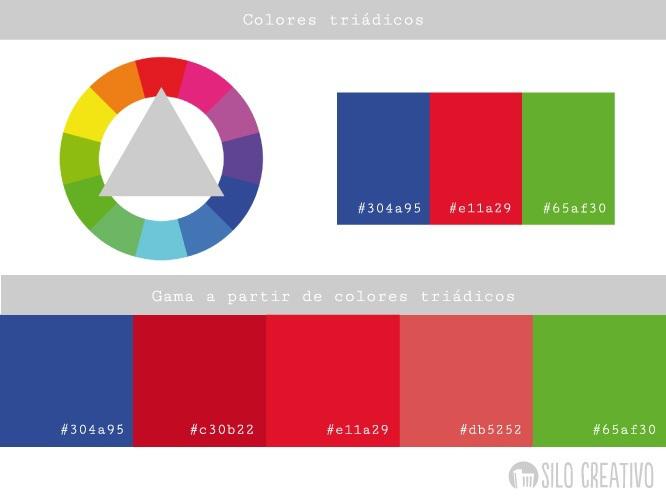 Colour schemes using the chromatic circle silo creativo - Que colores pegan ...