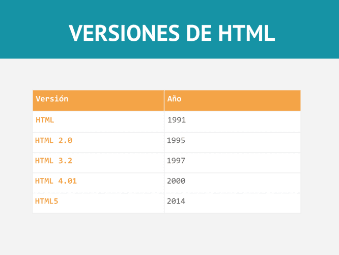version-html-year