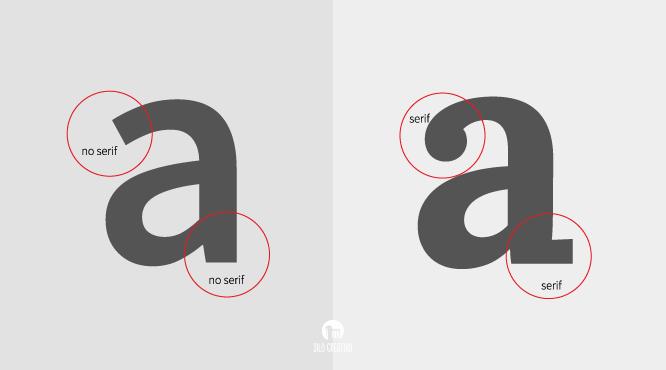 Minúscules amb lletres de pal sec i serif