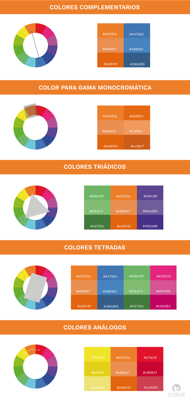 C mo combinar colores con el circulo crom tico naranja y for Combinaciones de color verde para interiores