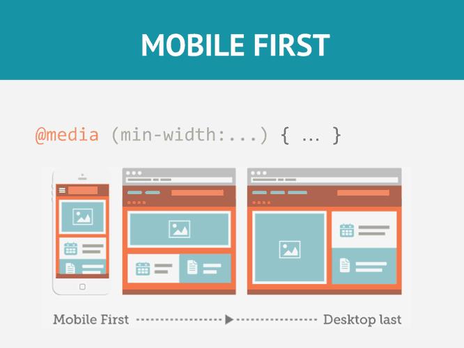 Media-Queries para Diseño Mobile First