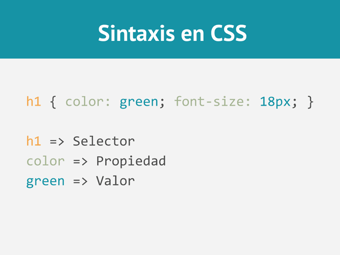 Que es CSS Sintaxis