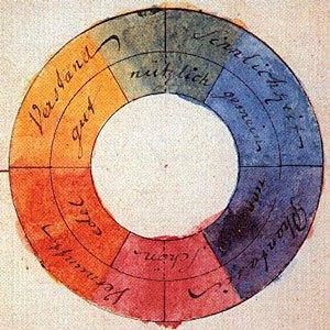 Historia sobre la teoría del color