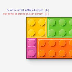 Deseño modular con Lego