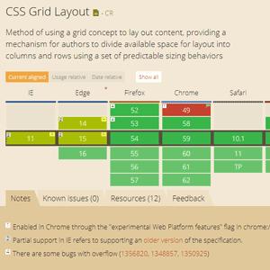 Tabla de compatibilidad de CSS Grid
