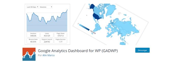 Banner de Google Analytics Dashboard for WP