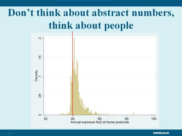 Dr. Ian Mudway - Slide 9