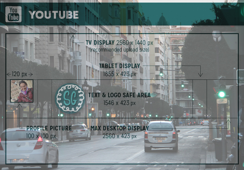 Personalizar Canal youtube