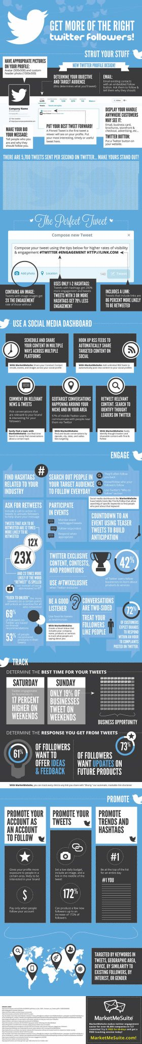 Todo sobre Twitter y su nuevo diseño